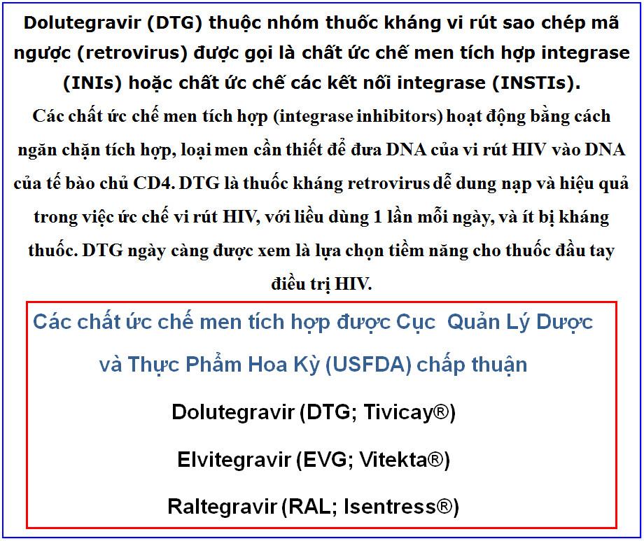 FDA cho phép dùng DTG (Dolutegravir) trong phác đồ ARV ưu tiên